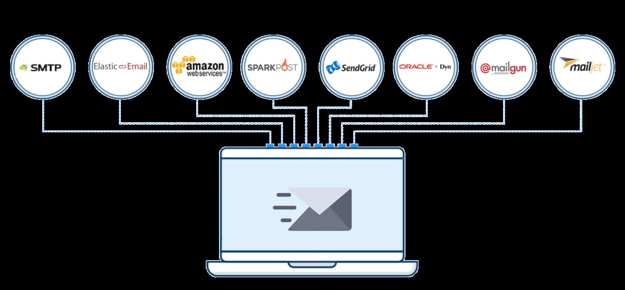 CostperEmail-Email-Delivery-Server